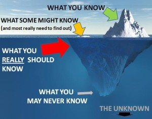 http://blogs.kent.ac.uk/change-academy/2012/04/30/change-and-the-knowledge-iceberg/